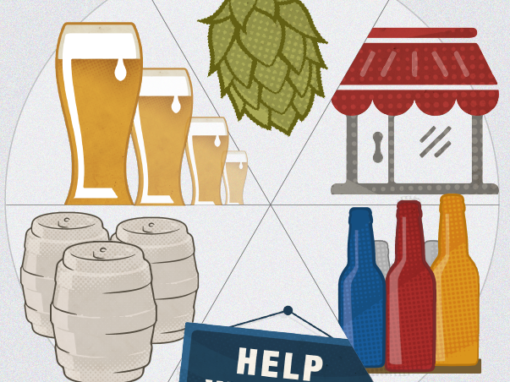 Lifecycle of craft beer infographic
