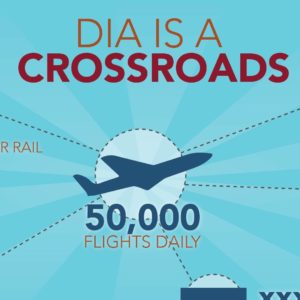 1A for DIA infographic
