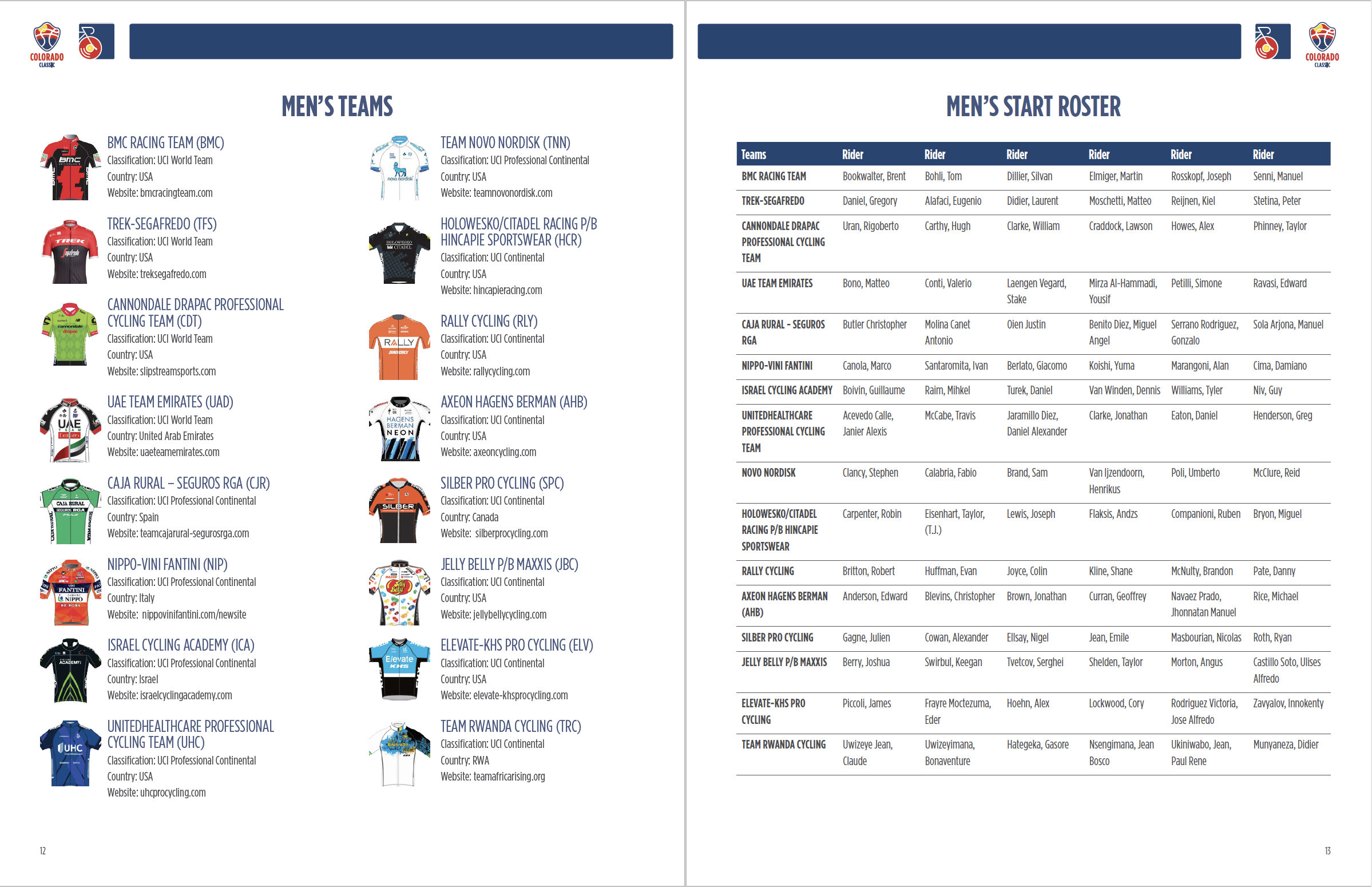 Media guide spread with images and tables