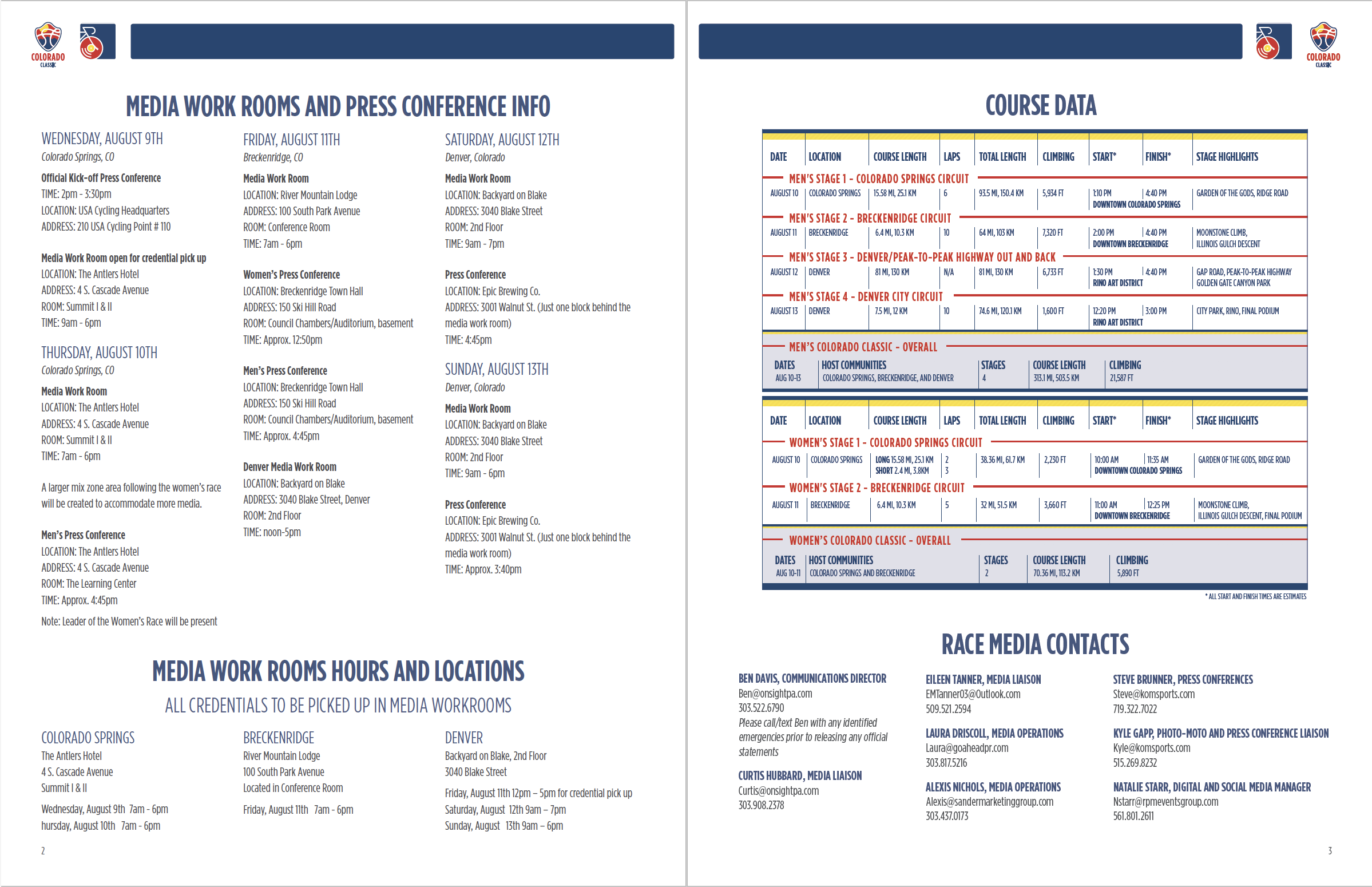 Media guide spread with lists and charts