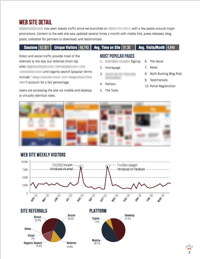 Email and social media performance report