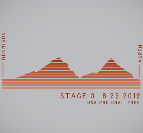 T-shirts for USA Pro Challenge